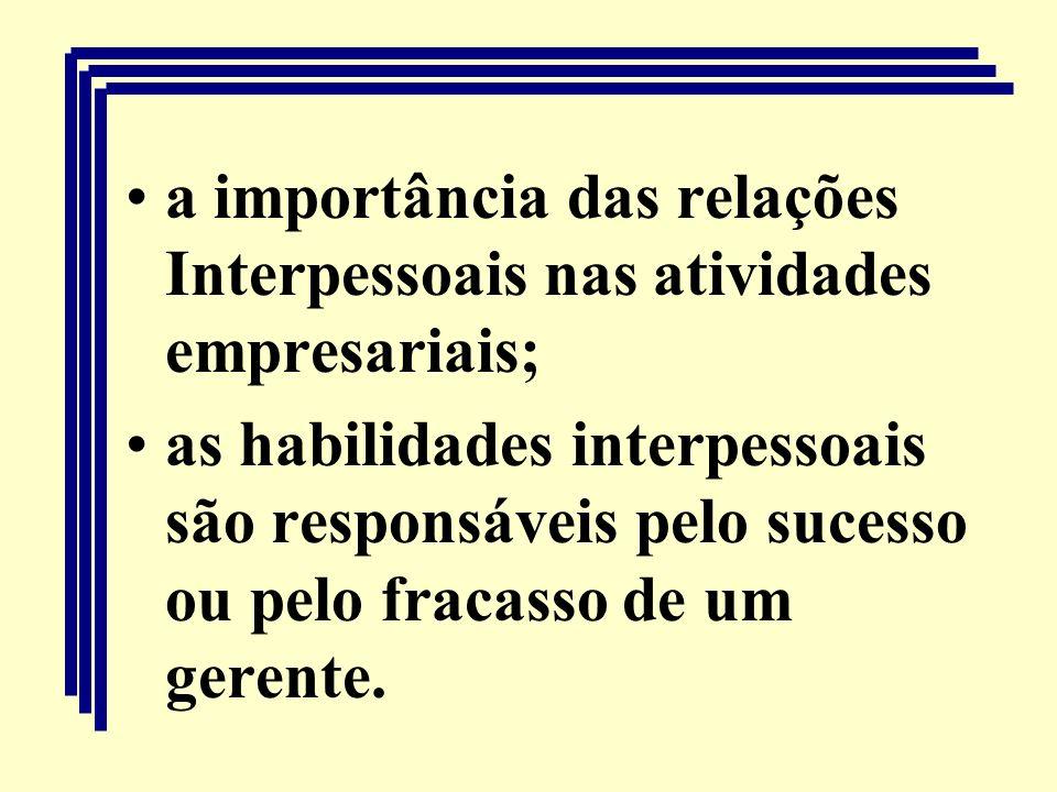 a importância das relações Interpessoais nas atividades empresariais;