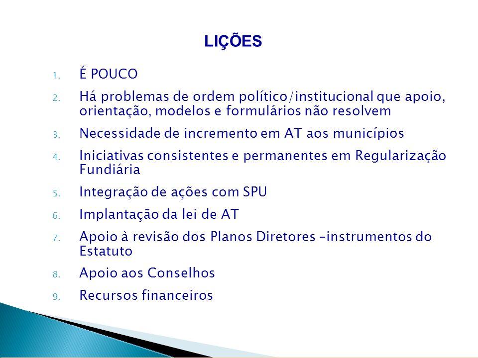 LIÇÕES É POUCO. Há problemas de ordem político/institucional que apoio, orientação, modelos e formulários não resolvem.