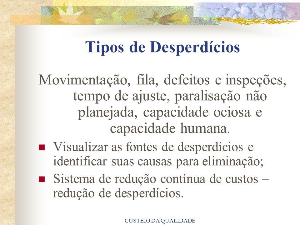 Tipos de Desperdícios Movimentação, fila, defeitos e inspeções, tempo de ajuste, paralisação não planejada, capacidade ociosa e capacidade humana.