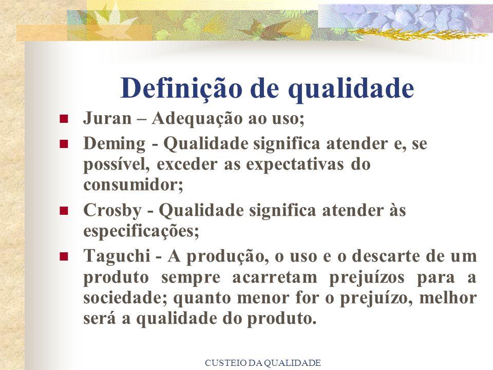 Definição de qualidade