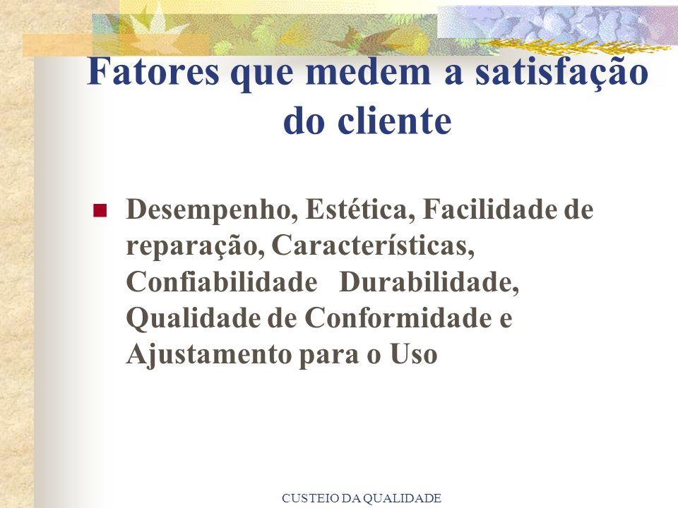 Fatores que medem a satisfação do cliente
