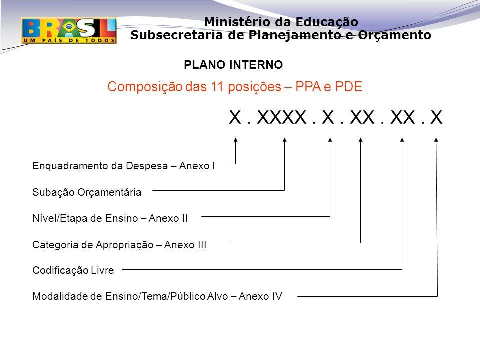 Composição das 11 posições – PPA e PDE