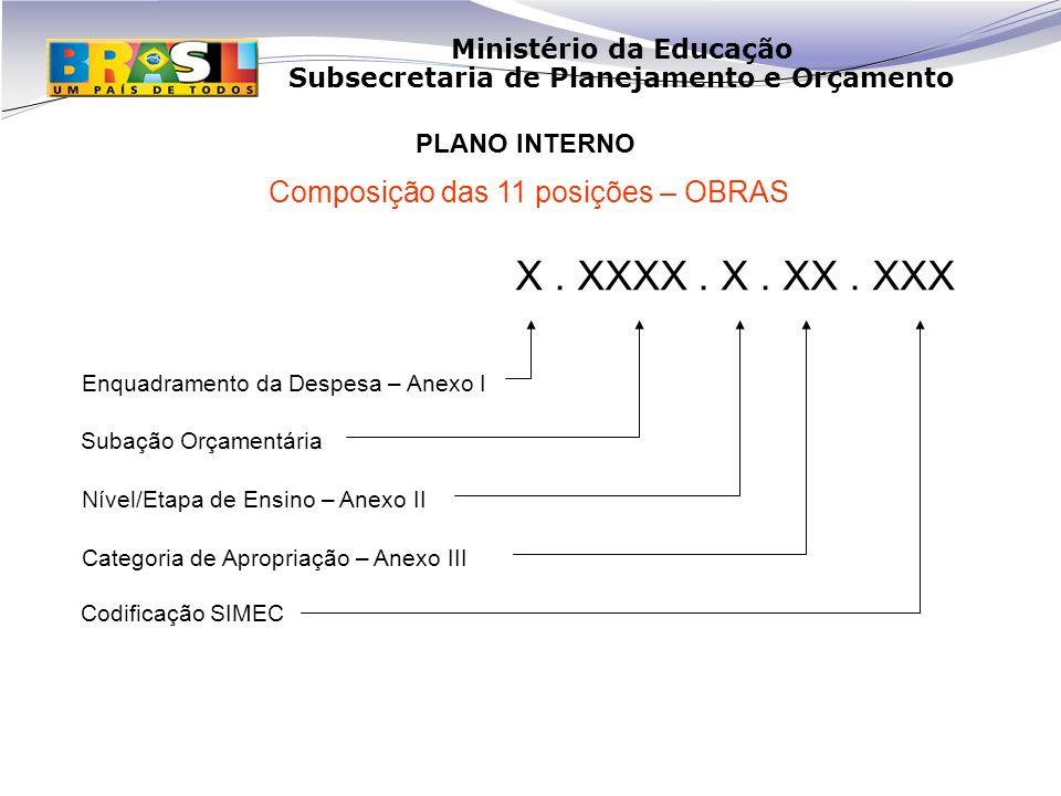 Composição das 11 posições – OBRAS