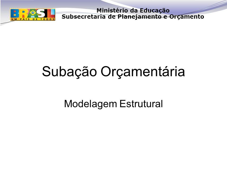 Subação Orçamentária Modelagem Estrutural