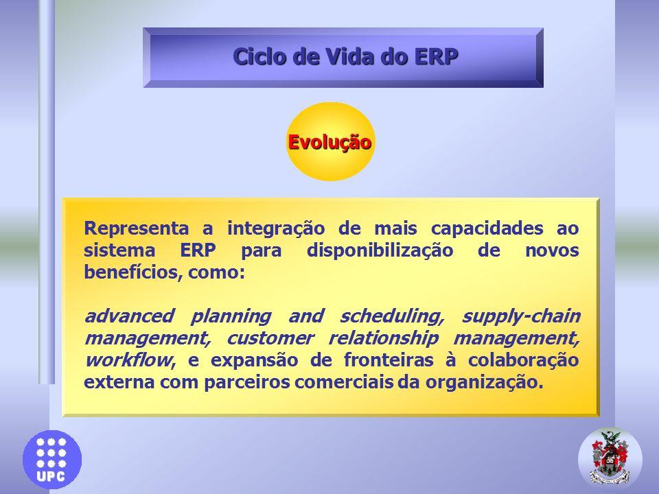 Ciclo de Vida do ERP Evolução
