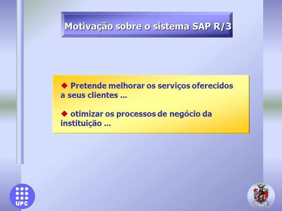 Motivação sobre o sistema SAP R/3