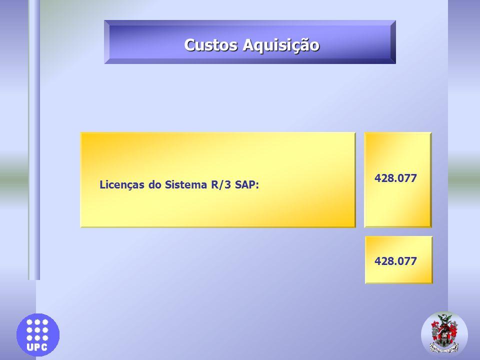 Custos Aquisição 428.077 Licenças do Sistema R/3 SAP: 428.077