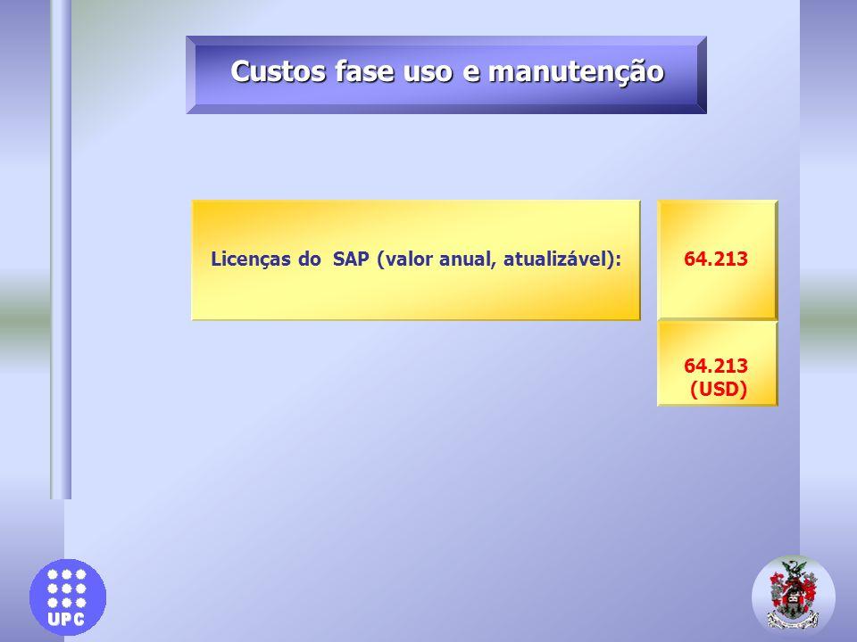 Custos fase uso e manutenção