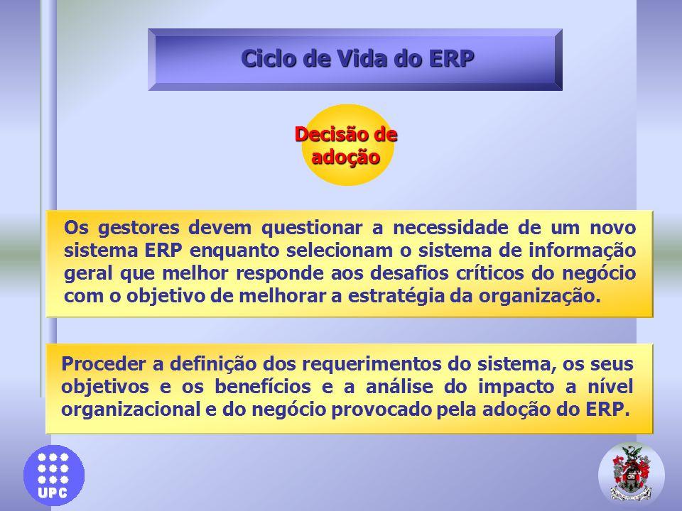 Ciclo de Vida do ERP Decisão de adoção