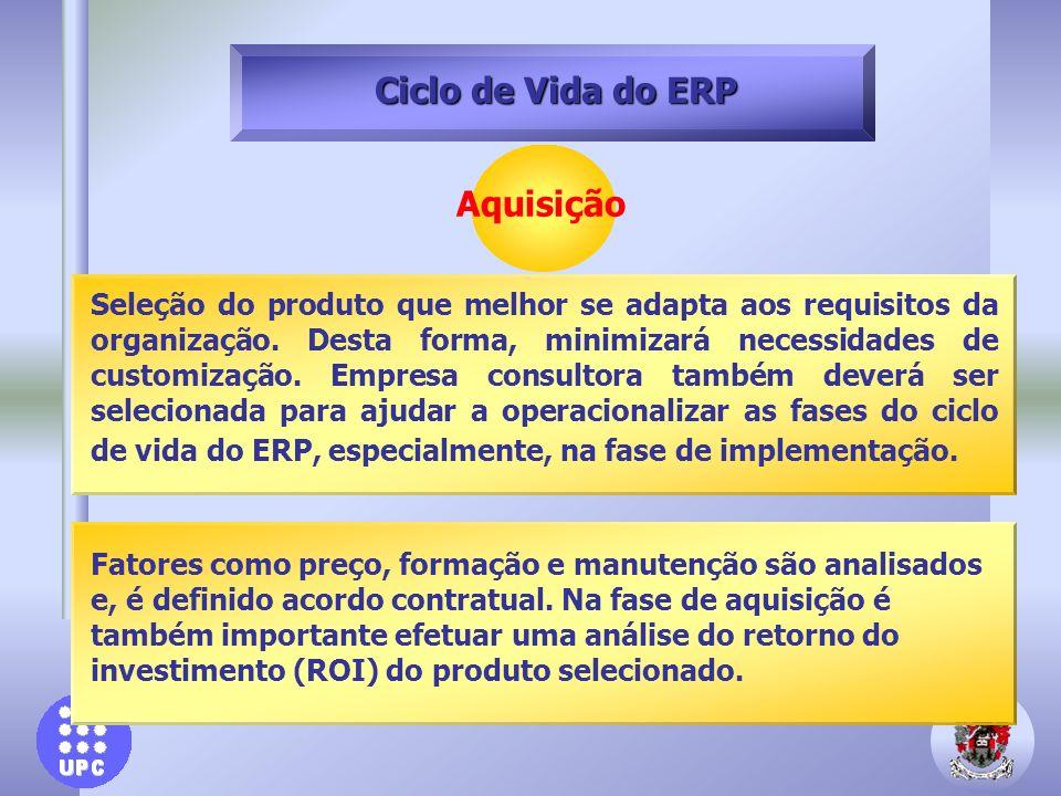 Ciclo de Vida do ERP Aquisição