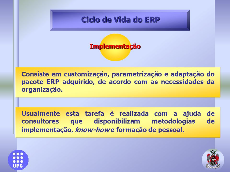 Ciclo de Vida do ERP Implementação