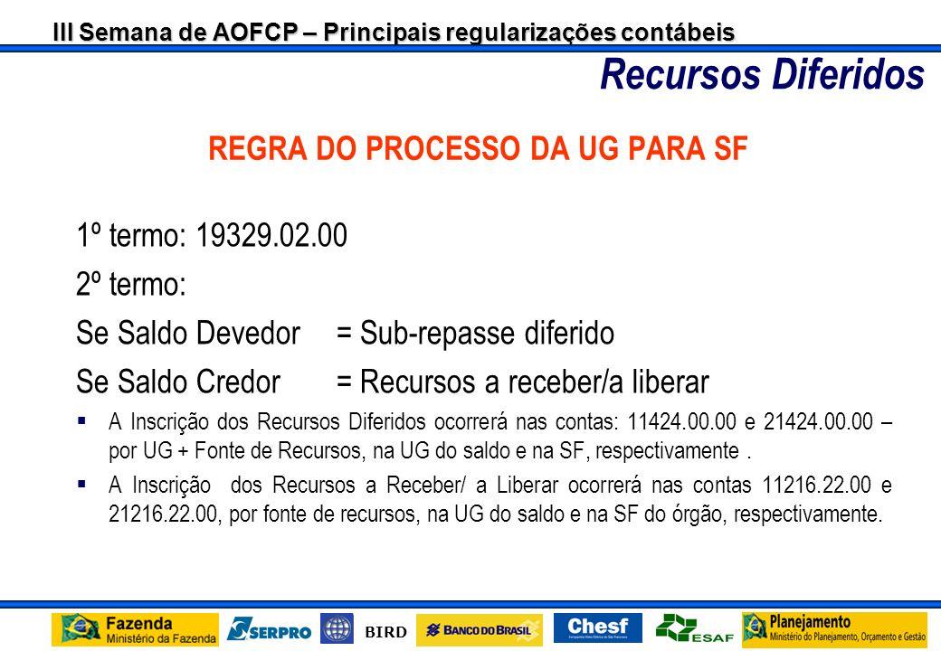 REGRA DO PROCESSO DA UG PARA SF