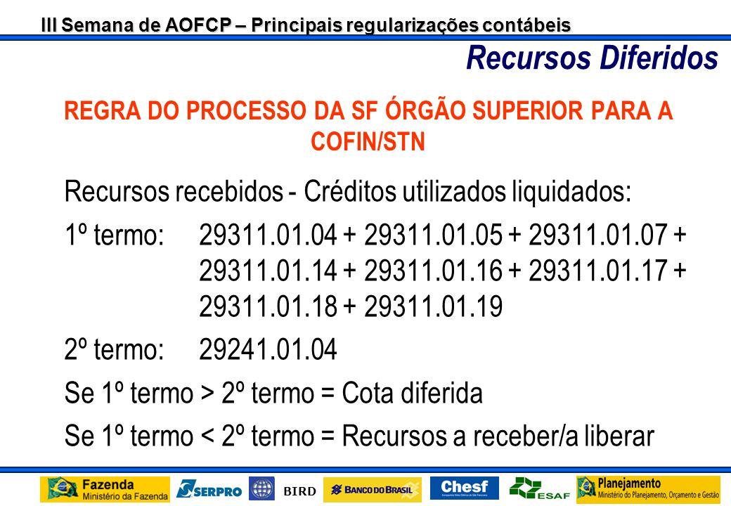 REGRA DO PROCESSO DA SF ÓRGÃO SUPERIOR PARA A COFIN/STN