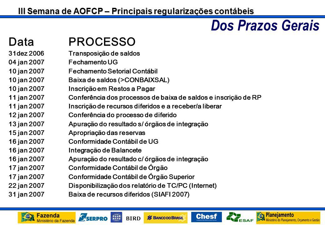 Dos Prazos Gerais Data PROCESSO 31dez 2006 Transposição de saldos