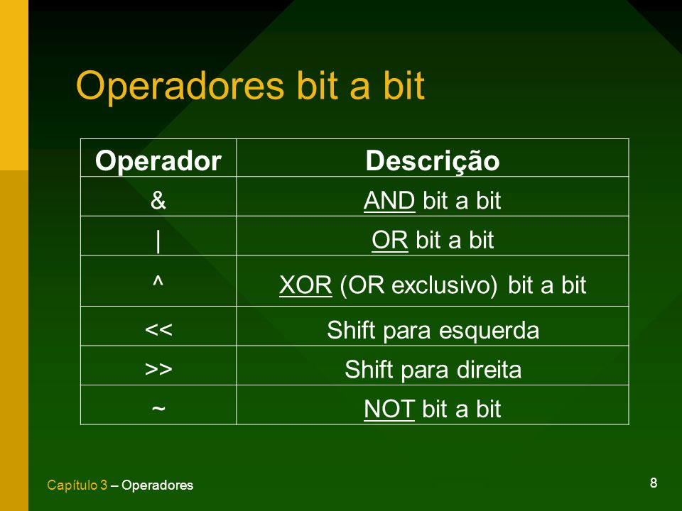 XOR (OR exclusivo) bit a bit