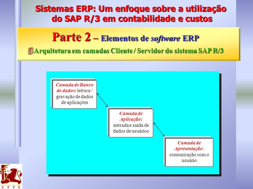 Parte 2 – Elementos de software ERP