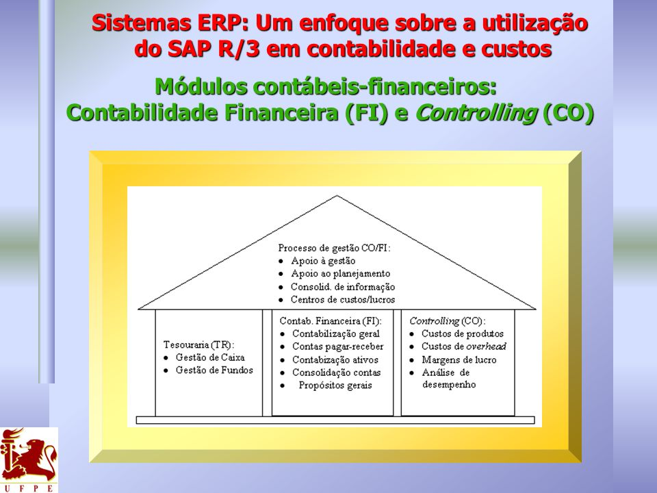 Sistemas ERP: Um enfoque sobre a utilização