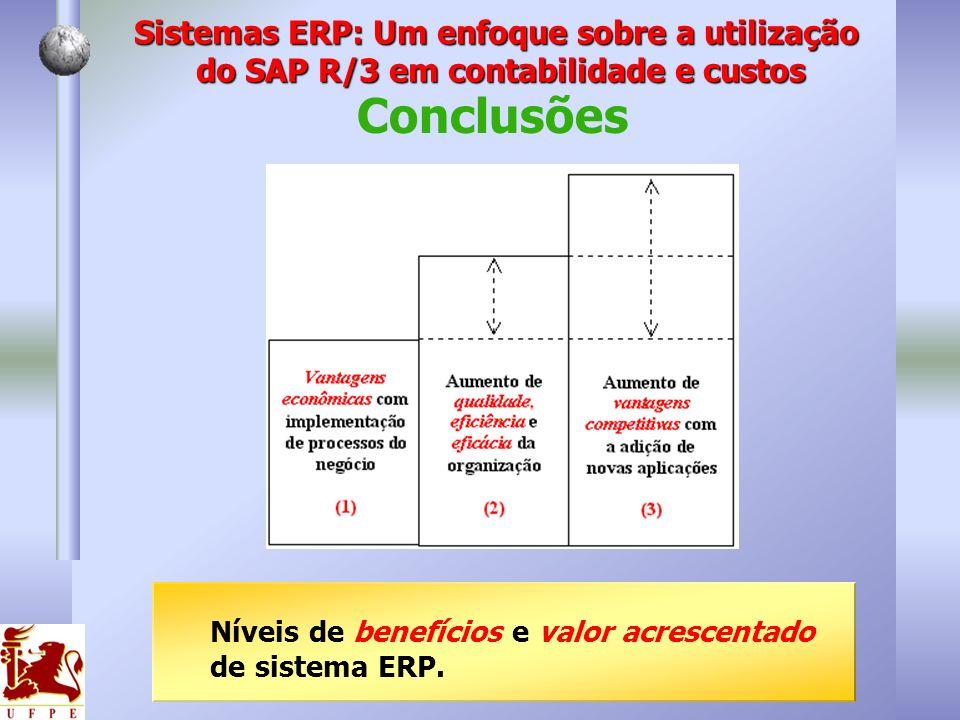 Conclusões Sistemas ERP: Um enfoque sobre a utilização