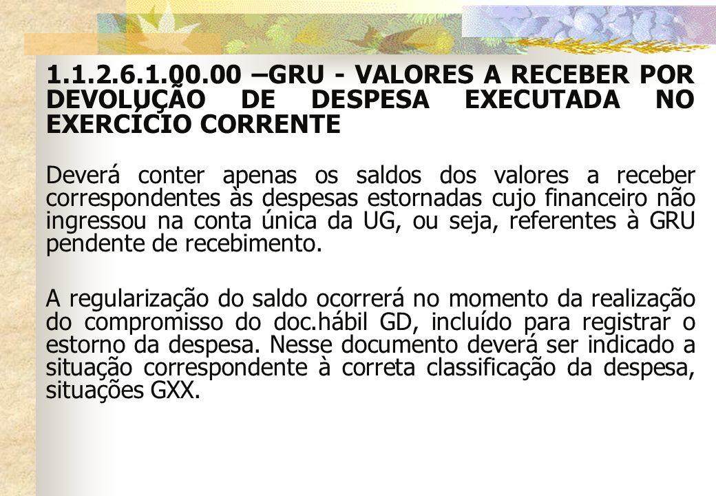 1.1.2.6.1.00.00 –GRU - VALORES A RECEBER POR DEVOLUÇÃO DE DESPESA EXECUTADA NO EXERCÍCIO CORRENTE