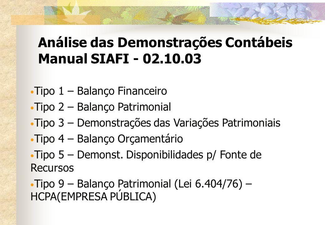 Análise das Demonstrações Contábeis Manual SIAFI - 02.10.03