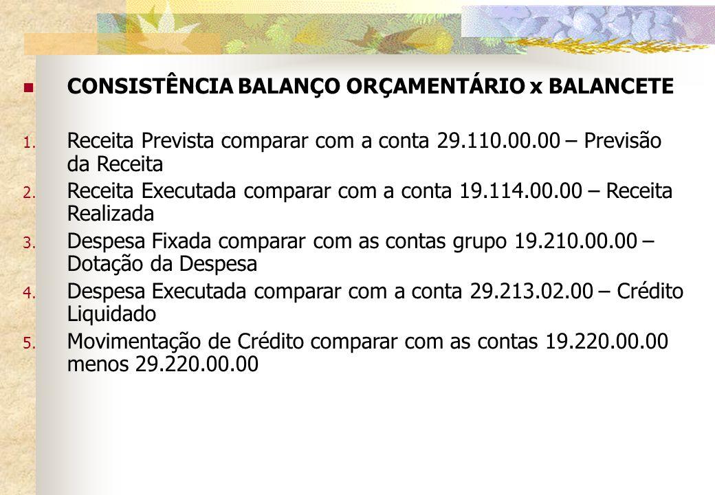 CONSISTÊNCIA BALANÇO ORÇAMENTÁRIO x BALANCETE