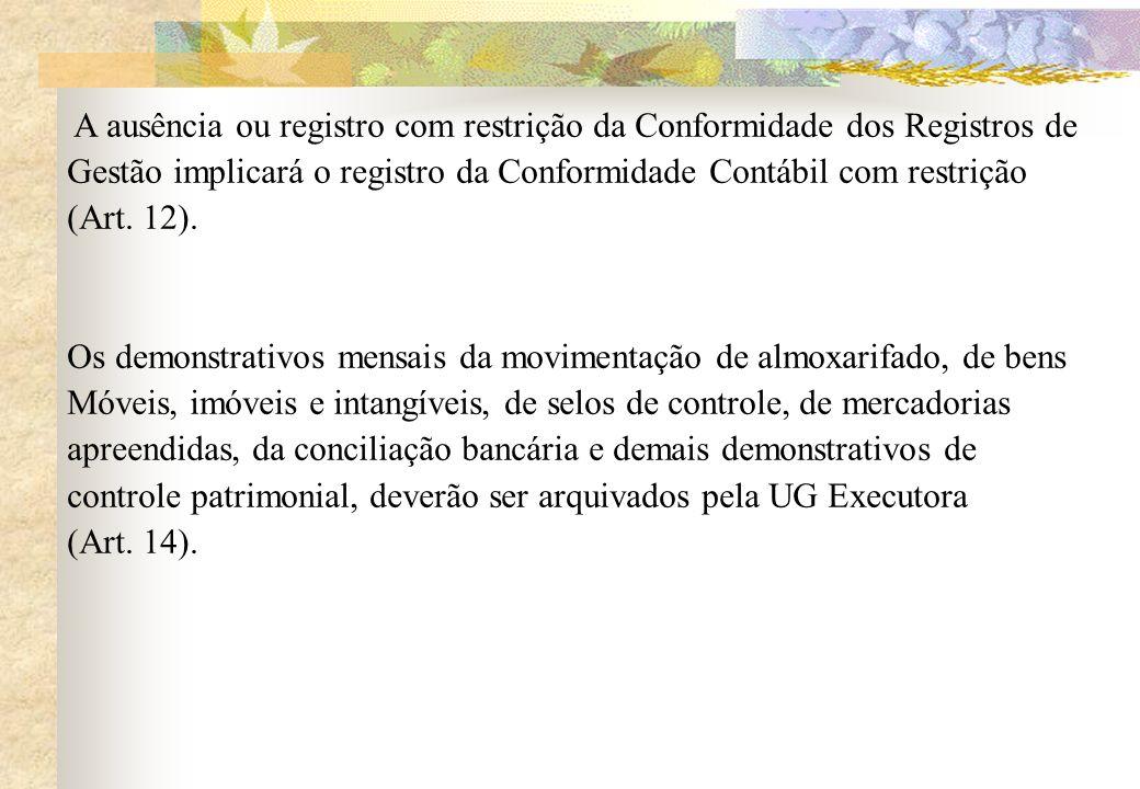 A ausência ou registro com restrição da Conformidade dos Registros de Gestão implicará o registro da Conformidade Contábil com restrição (Art. 12).