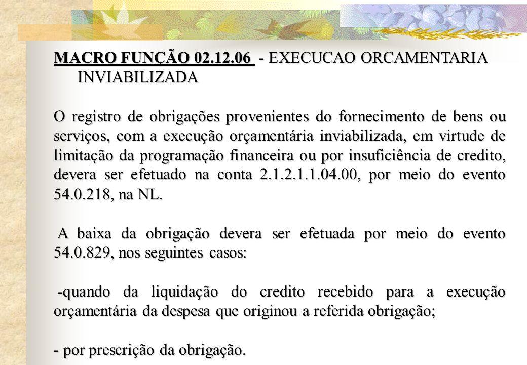 MACRO FUNÇÃO 02.12.06 - EXECUCAO ORCAMENTARIA INVIABILIZADA