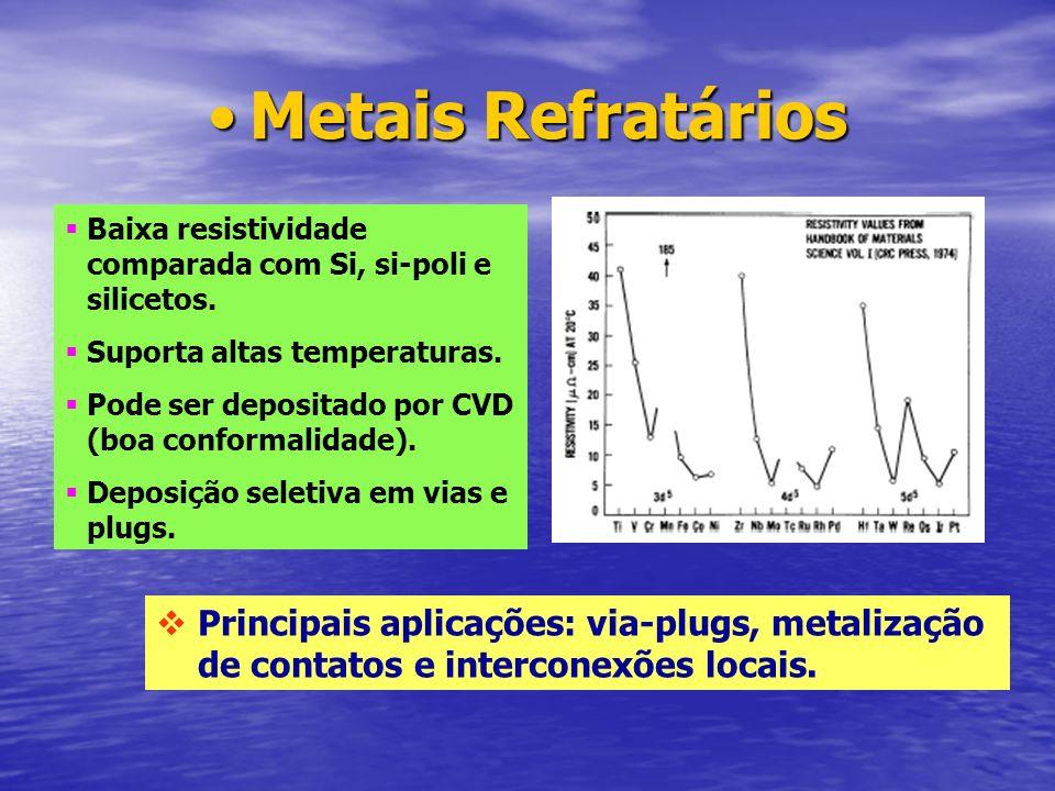 Metais Refratários Baixa resistividade comparada com Si, si-poli e silicetos. Suporta altas temperaturas.