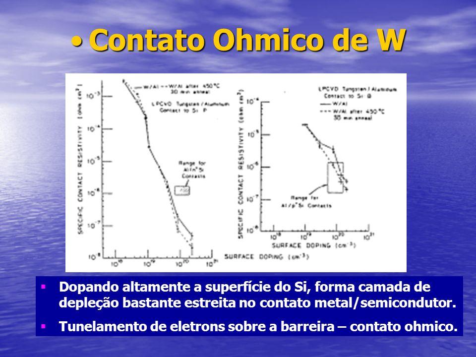 Contato Ohmico de WDopando altamente a superfície do Si, forma camada de depleção bastante estreita no contato metal/semicondutor.