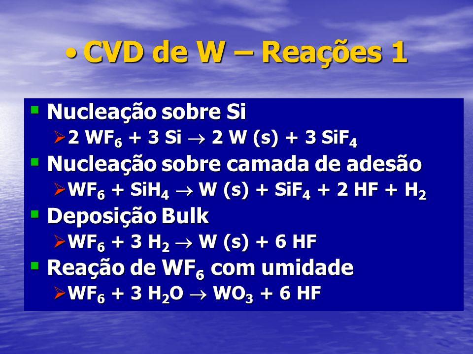 CVD de W – Reações 1 Nucleação sobre Si