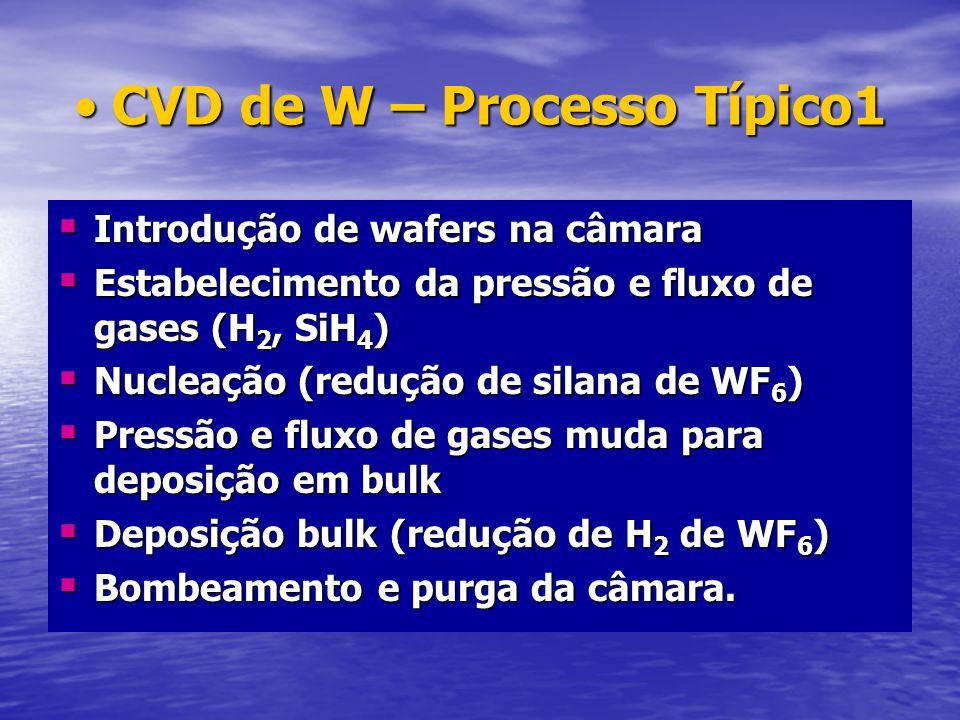 CVD de W – Processo Típico1