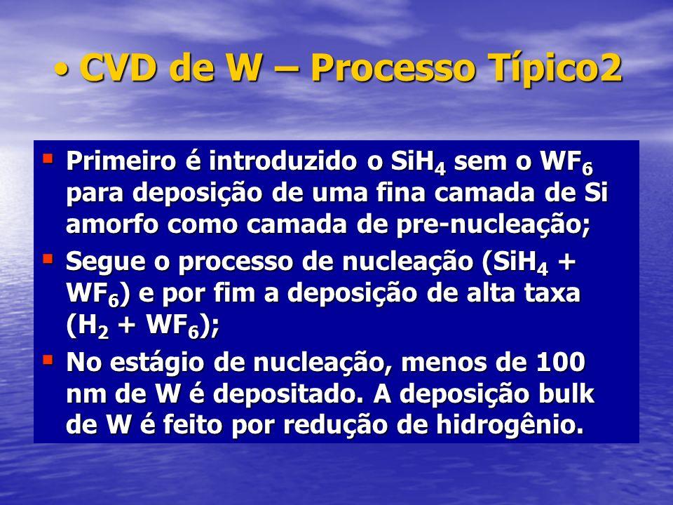 CVD de W – Processo Típico2