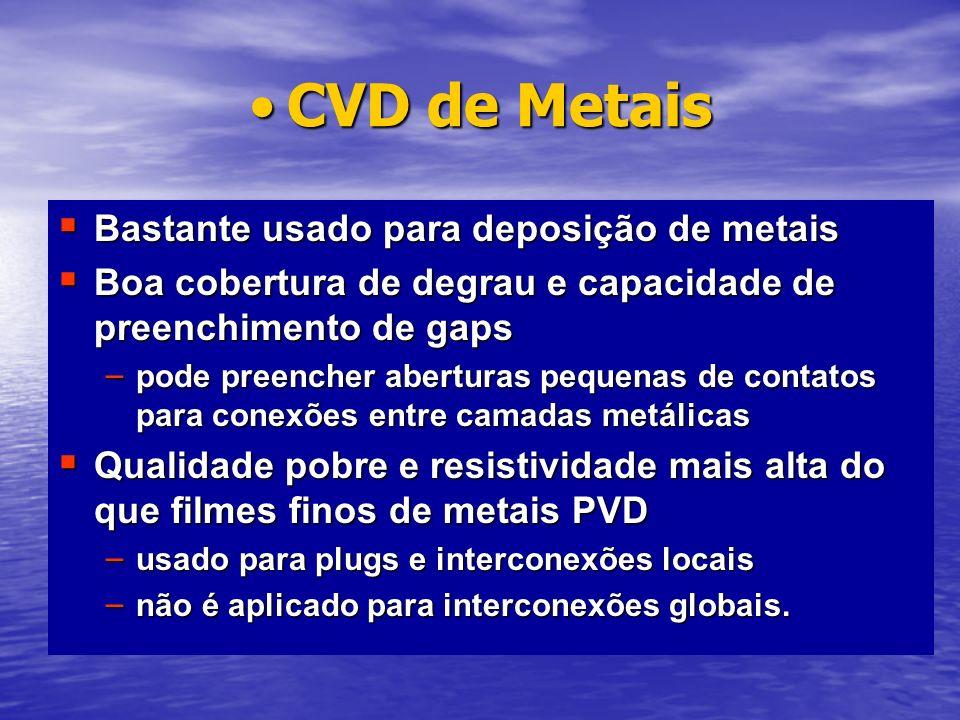 CVD de Metais Bastante usado para deposição de metais