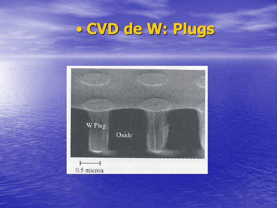 CVD de W: Plugs