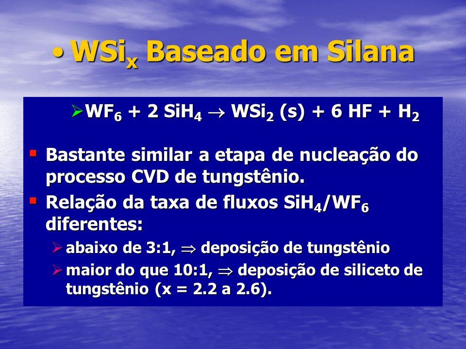 WSix Baseado em Silana WF6 + 2 SiH4  WSi2 (s) + 6 HF + H2