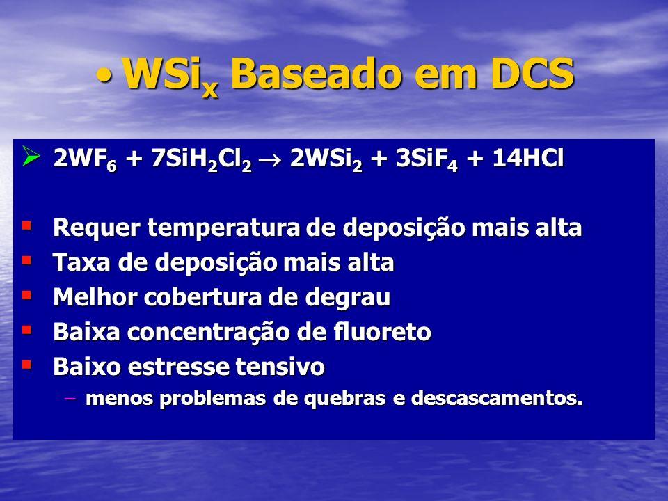 WSix Baseado em DCS 2WF6 + 7SiH2Cl2  2WSi2 + 3SiF4 + 14HCl