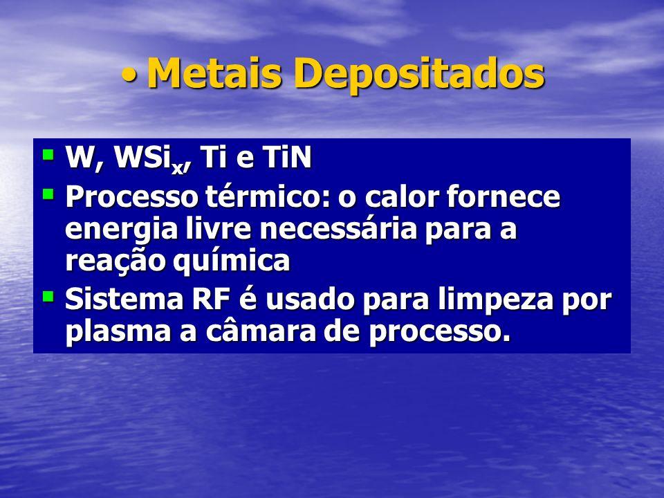 Metais Depositados W, WSix, Ti e TiN