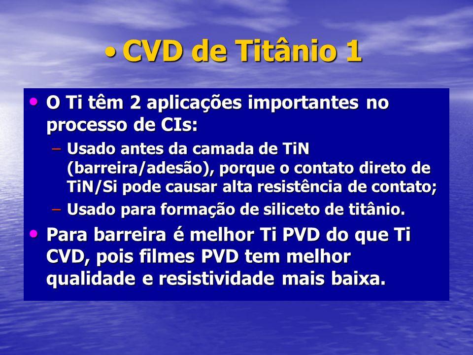 CVD de Titânio 1 O Ti têm 2 aplicações importantes no processo de CIs: