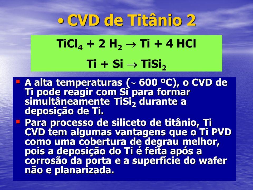 CVD de Titânio 2 TiCl4 + 2 H2  Ti + 4 HCl Ti + Si  TiSi2
