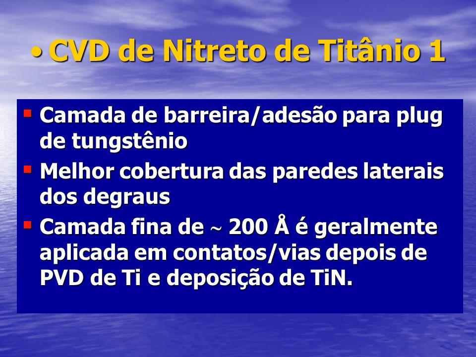CVD de Nitreto de Titânio 1
