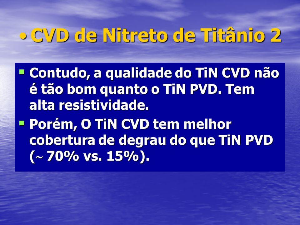 CVD de Nitreto de Titânio 2