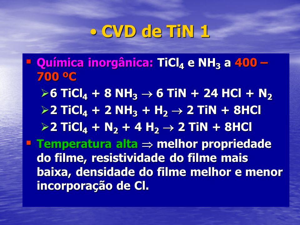 CVD de TiN 1 Química inorgânica: TiCl4 e NH3 a 400 – 700 ºC