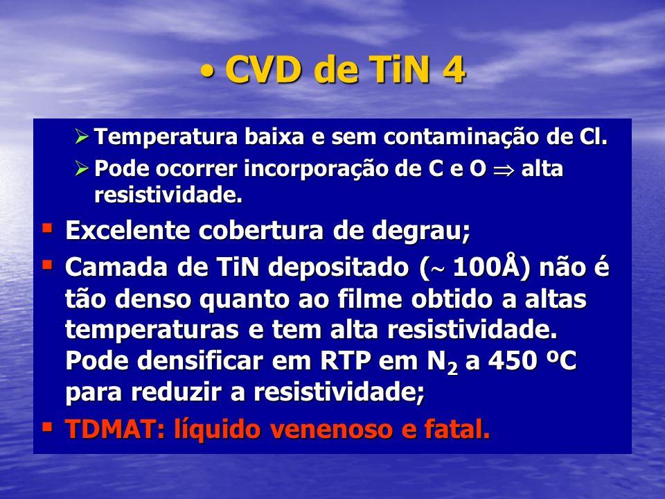 CVD de TiN 4 Excelente cobertura de degrau;