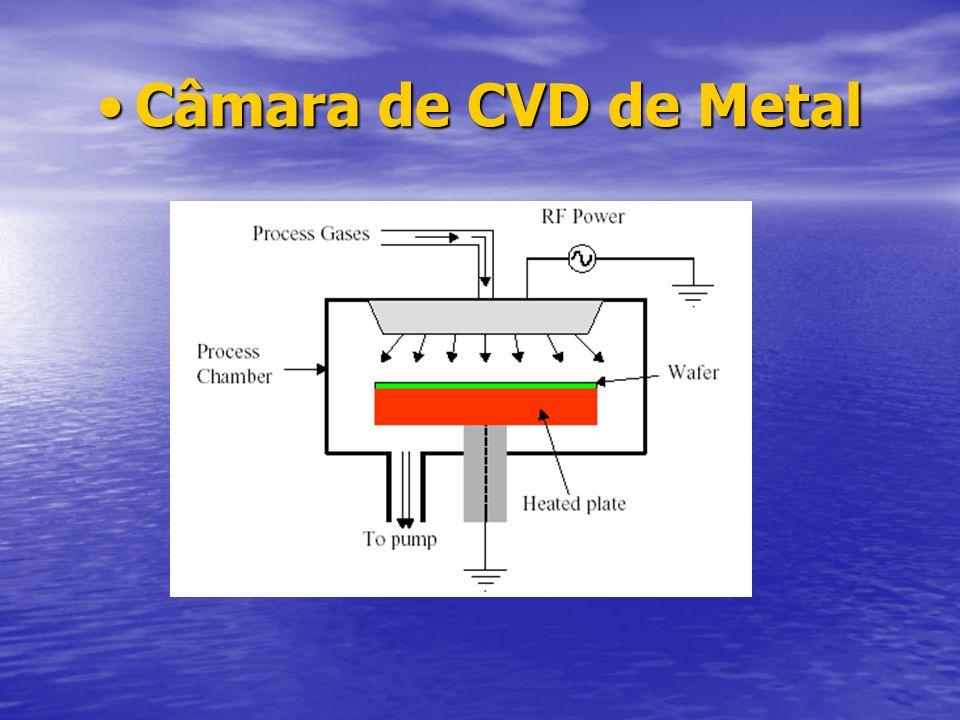 Câmara de CVD de Metal