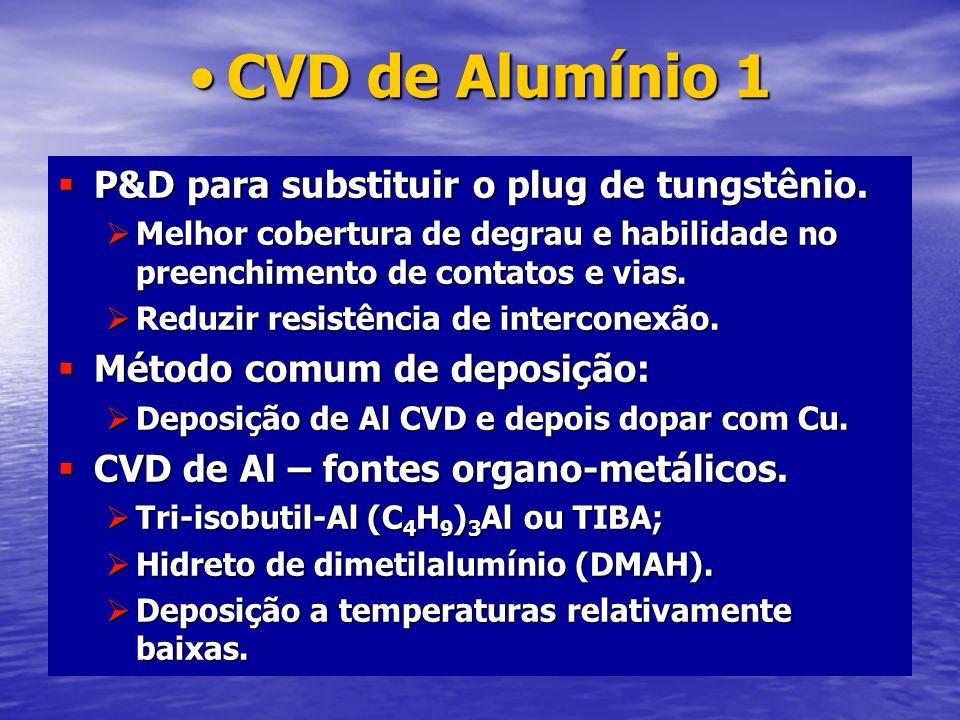 CVD de Alumínio 1 P&D para substituir o plug de tungstênio.