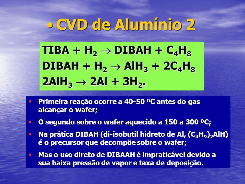 CVD de Alumínio 2 TIBA + H2  DIBAH + C4H8 DIBAH + H2  AlH3 + 2C4H8