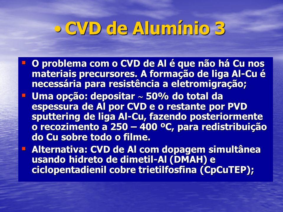 CVD de Alumínio 3