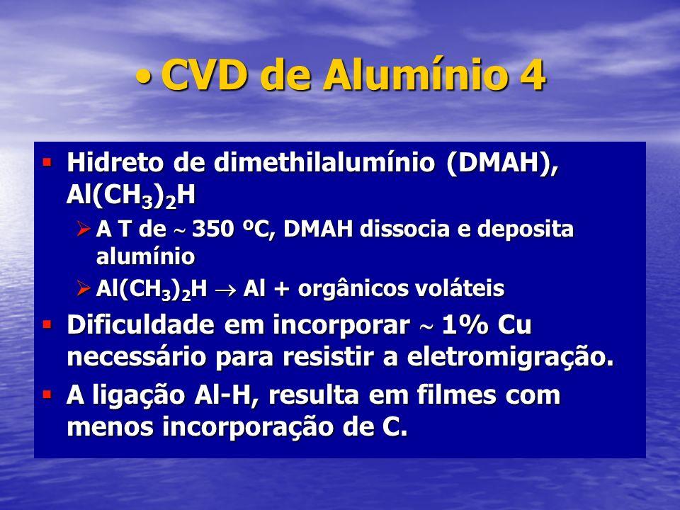 CVD de Alumínio 4 Hidreto de dimethilalumínio (DMAH), Al(CH3)2H