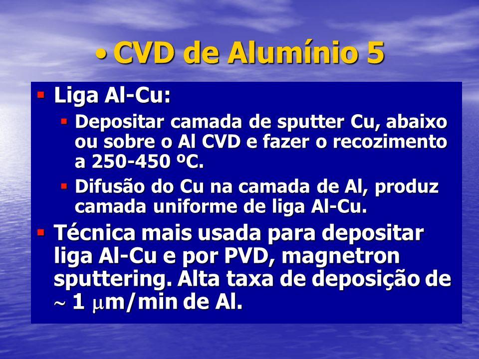 CVD de Alumínio 5 Liga Al-Cu: