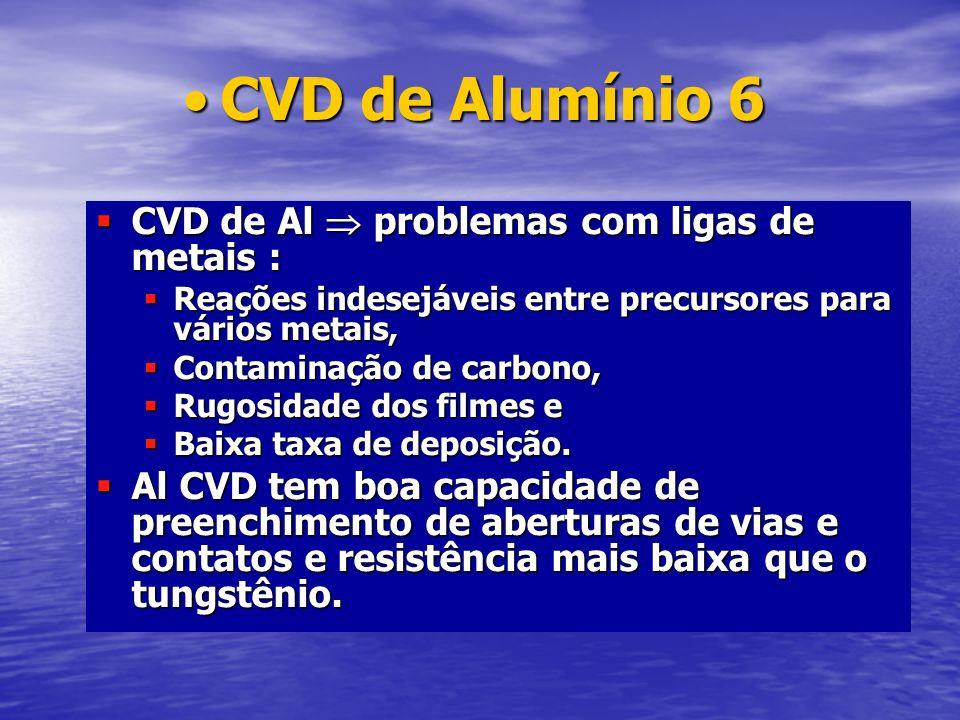 CVD de Alumínio 6 CVD de Al  problemas com ligas de metais :